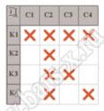 Матричный метод построения системы Мастер-ключ