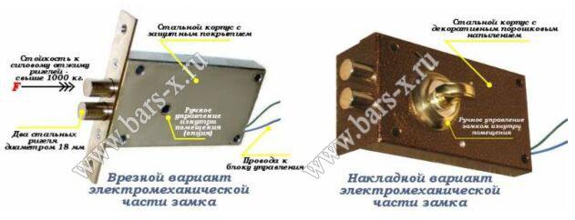 1.Запорные устройства замка- невидимки Титан встречаются как во