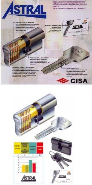 CISA RS3